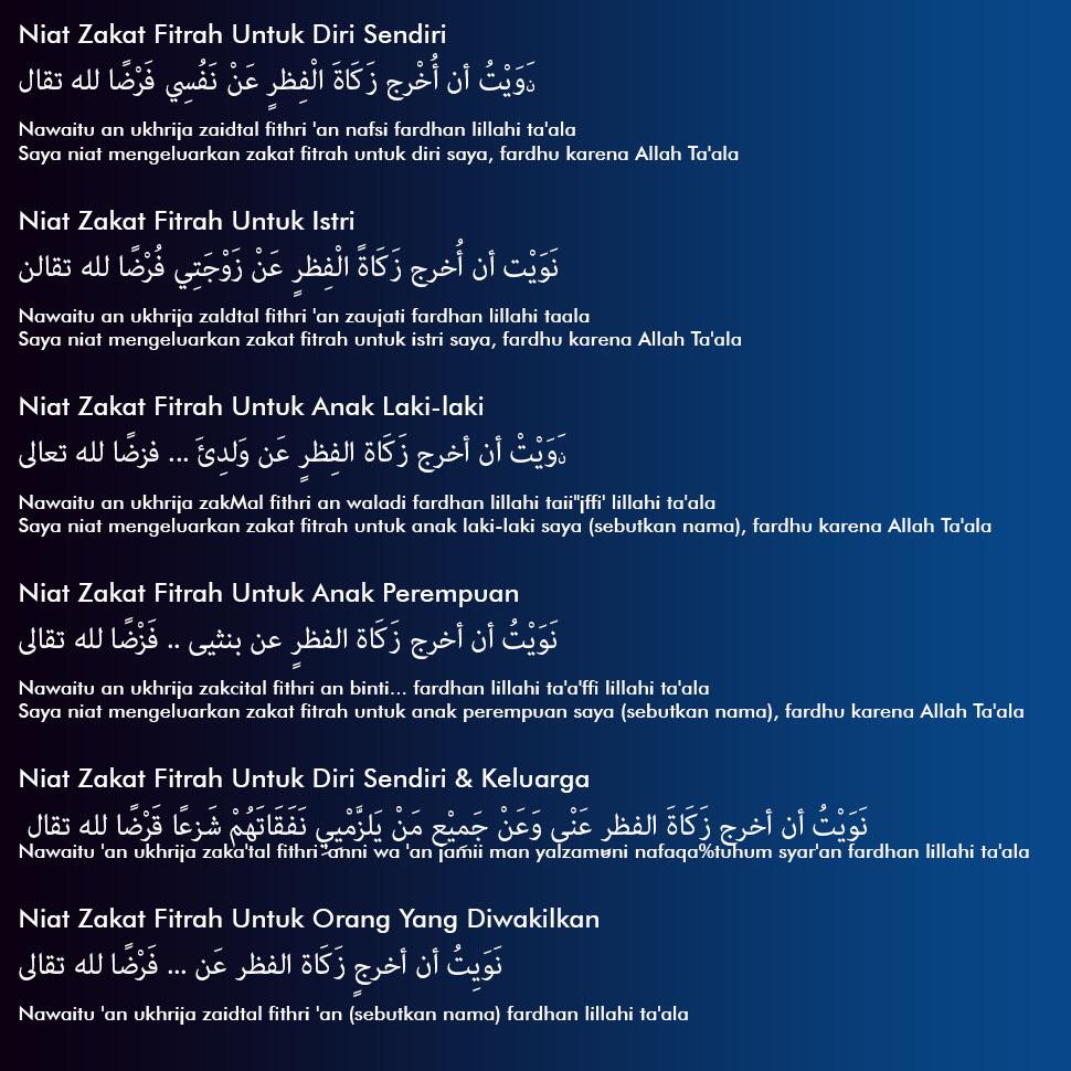 Panduan Lengkap Niat Zakat dan Beberapa Niat Zakat Fitrah Wajib diketahui diantarannya: